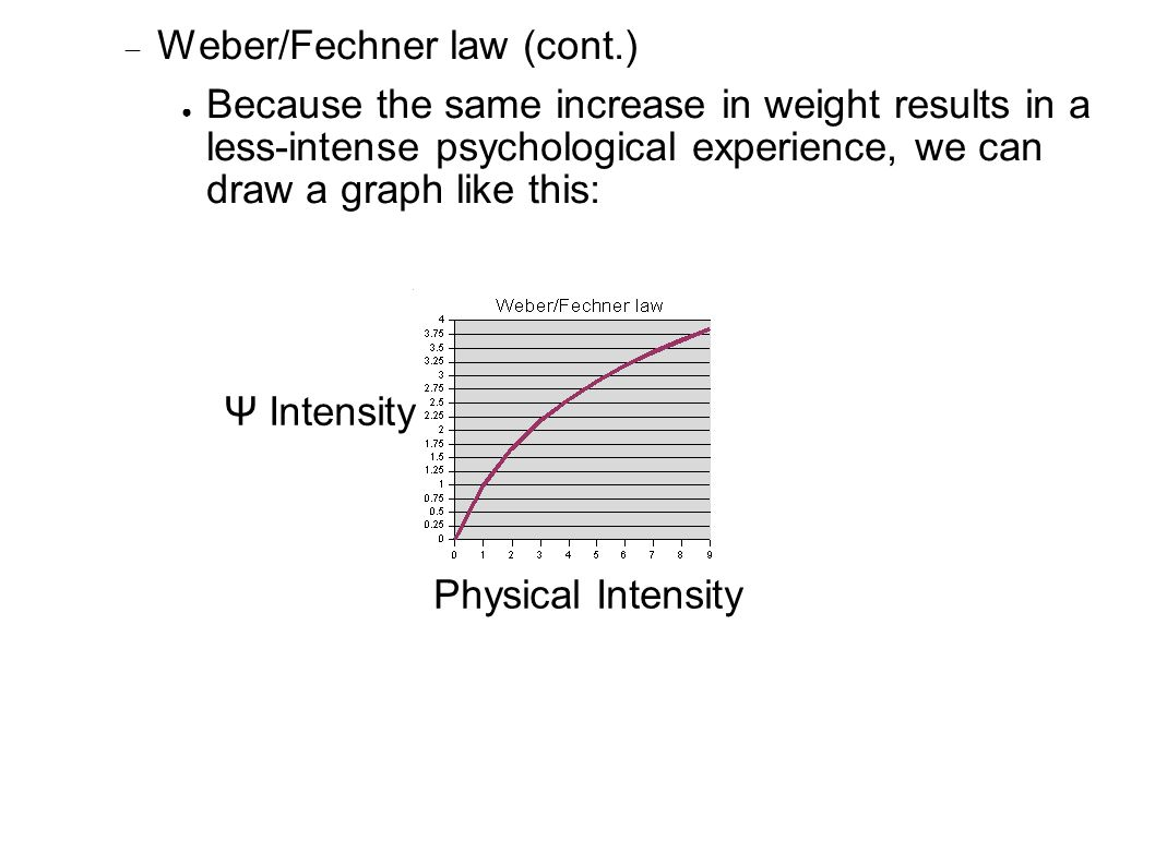 Weber/Fechner law (cont.) ● Because the same increase in weight results in a less-intense psychological experience, we can draw a graph like this: Physical Intensity Ψ Intensity