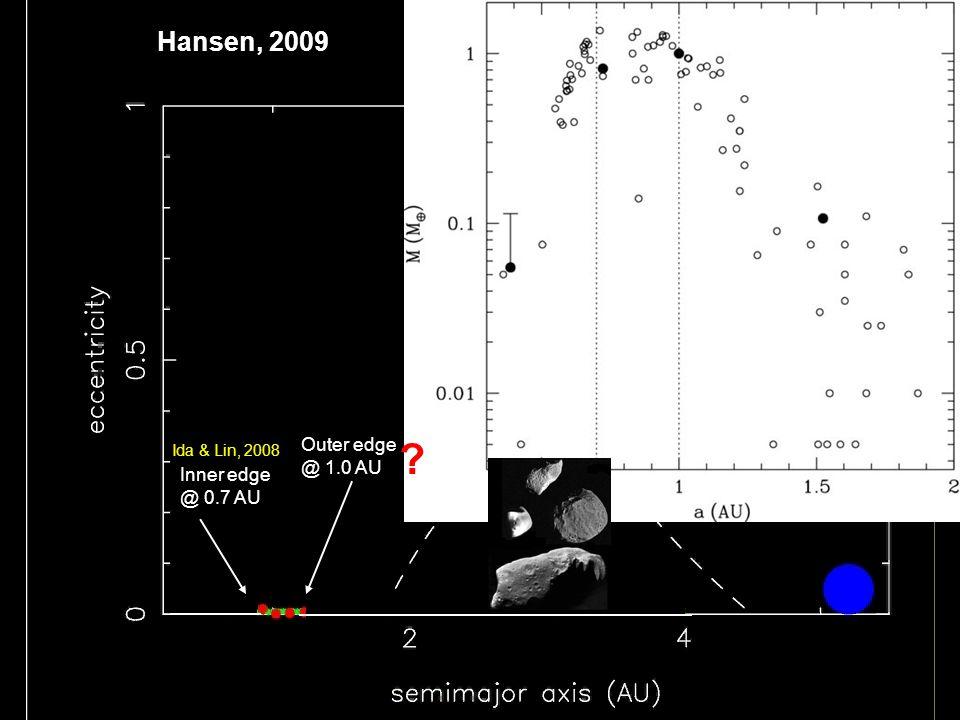 Inner edge @ 0.7 AU Outer edge @ 1.0 AU Hansen, 2009 Ida & Lin, 2008 ?