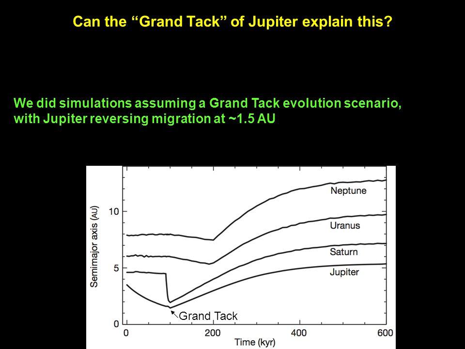 "Can the ""Grand Tack"" of Jupiter explain this? Grand Tack We did simulations assuming a Grand Tack evolution scenario, with Jupiter reversing migration"