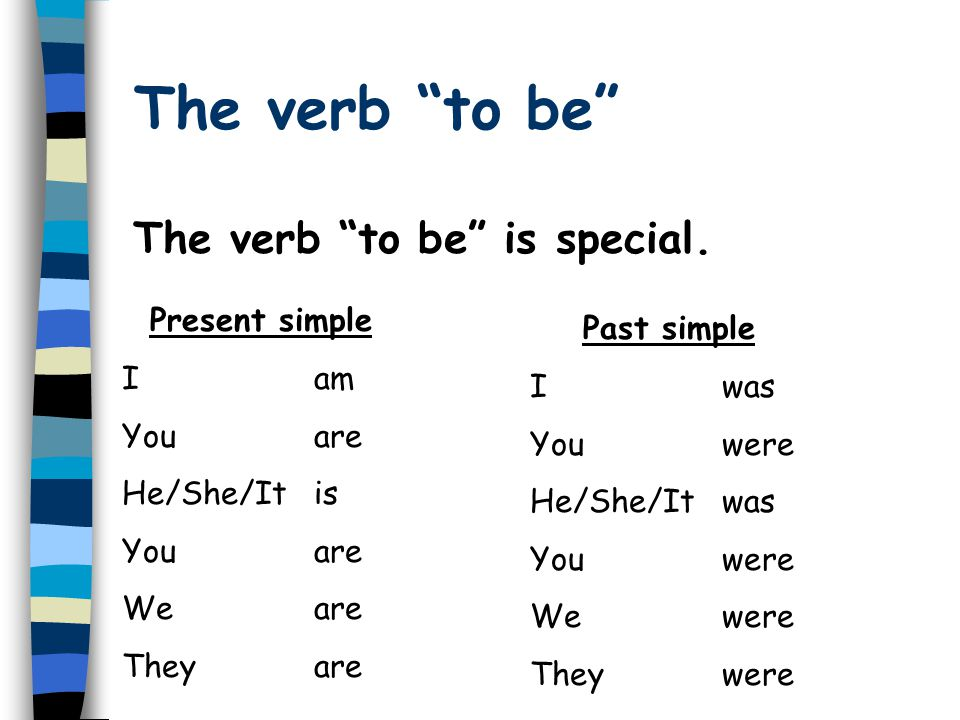"""Past simple The verb """"to be"""""""