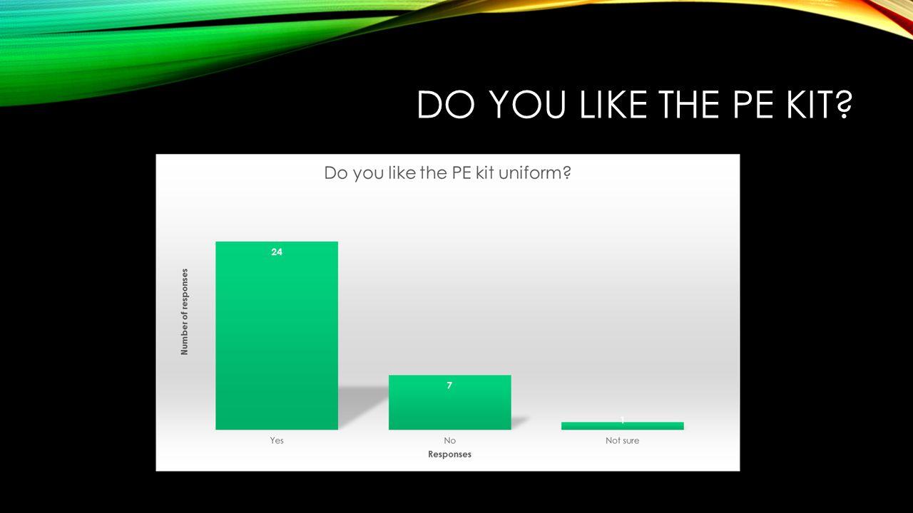 DO YOU LIKE THE PE KIT?
