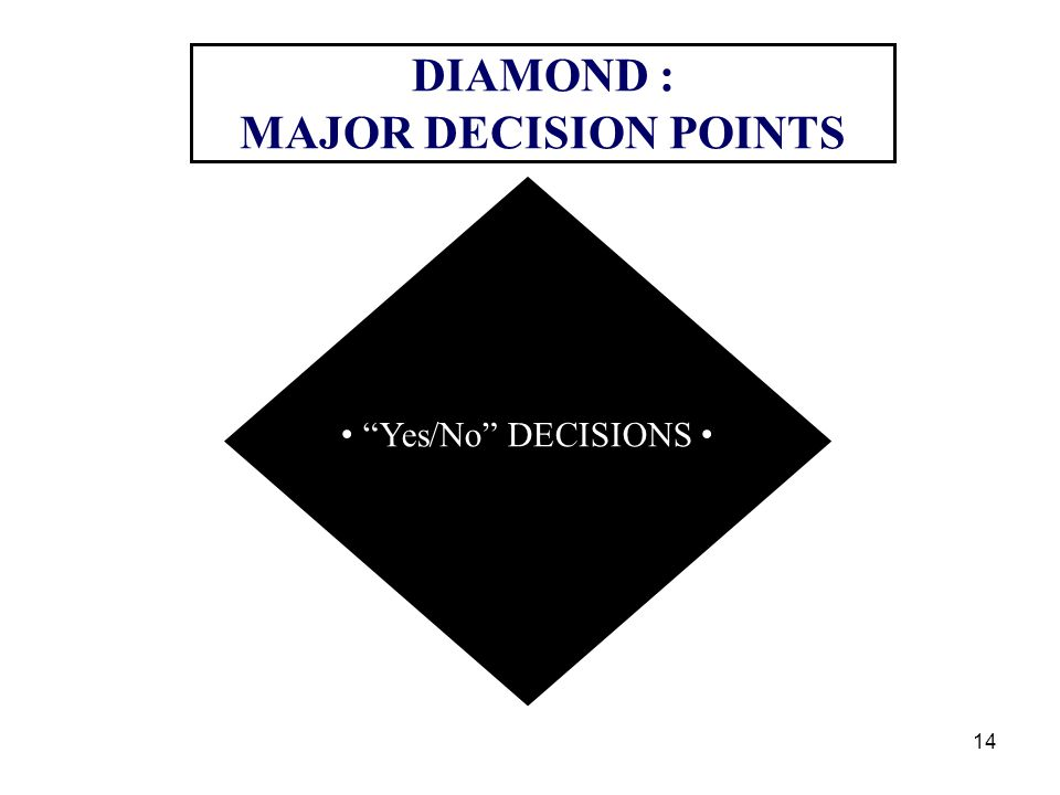 "14 DIAMOND : MAJOR DECISION POINTS ""Yes/No"" DECISIONS"