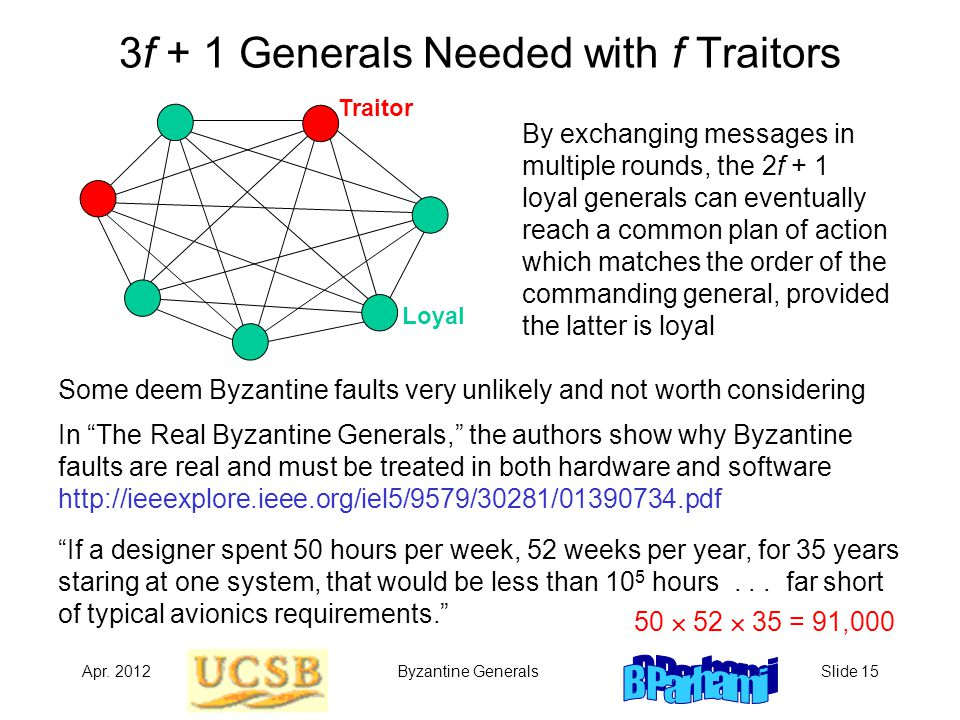 Apr. 2012Byzantine GeneralsSlide 15 3f + 1 Generals Needed with f Traitors Traitor Loyal By exchanging messages in multiple rounds, the 2f + 1 loyal g