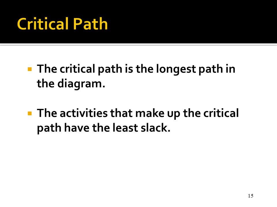 15  The critical path is the longest path in the diagram.