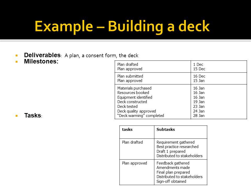 16  Noncritical paths have positive values of total slack.