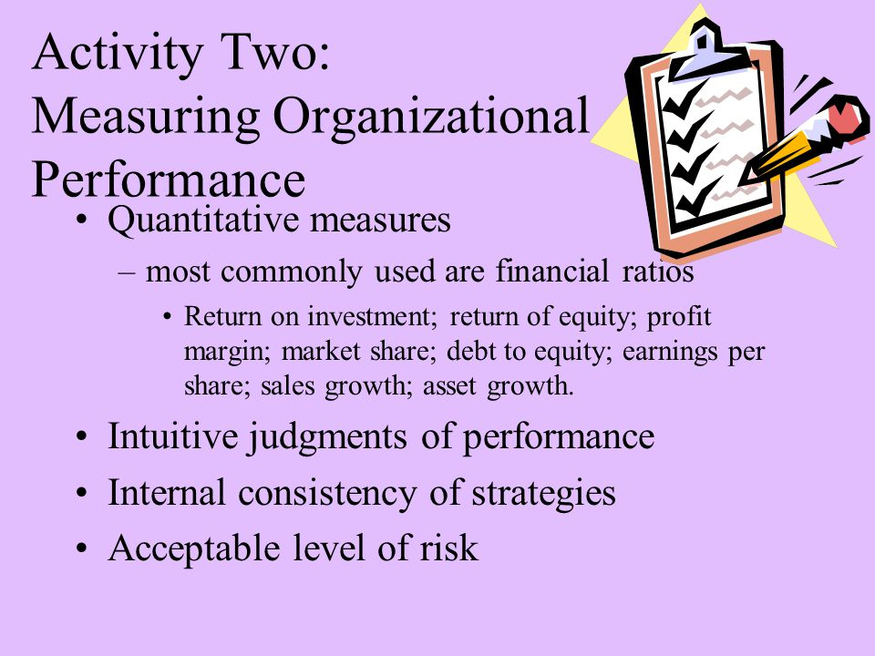 Activity Two: Measuring Organizational Performance Quantitative measures –most commonly used are financial ratios Return on investment; return of equity; profit margin; market share; debt to equity; earnings per share; sales growth; asset growth.