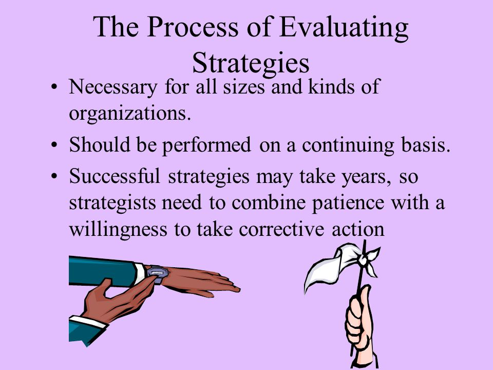 The Process of Evaluating Strategies Necessary for all sizes and kinds of organizations.