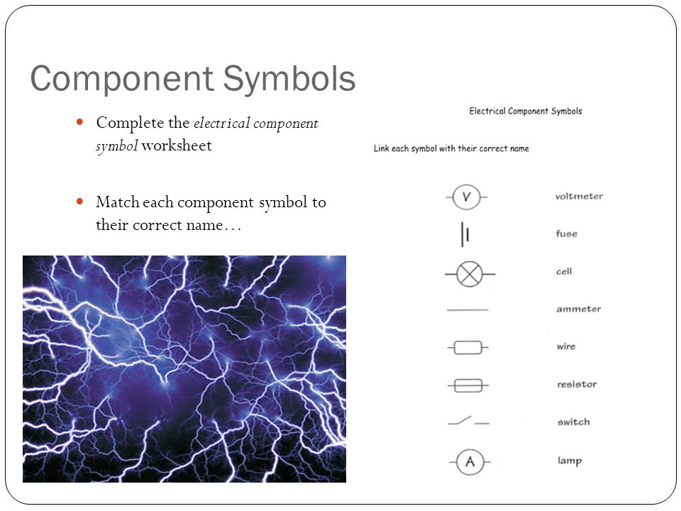 Component Symbols Complete the electrical component symbol worksheet Match each component symbol to their correct name…