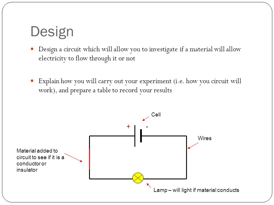 Design Design a circuit which will allow you to investigate if a material will allow electricity to flow through it or not Explain how you will carry out your experiment (i.e.