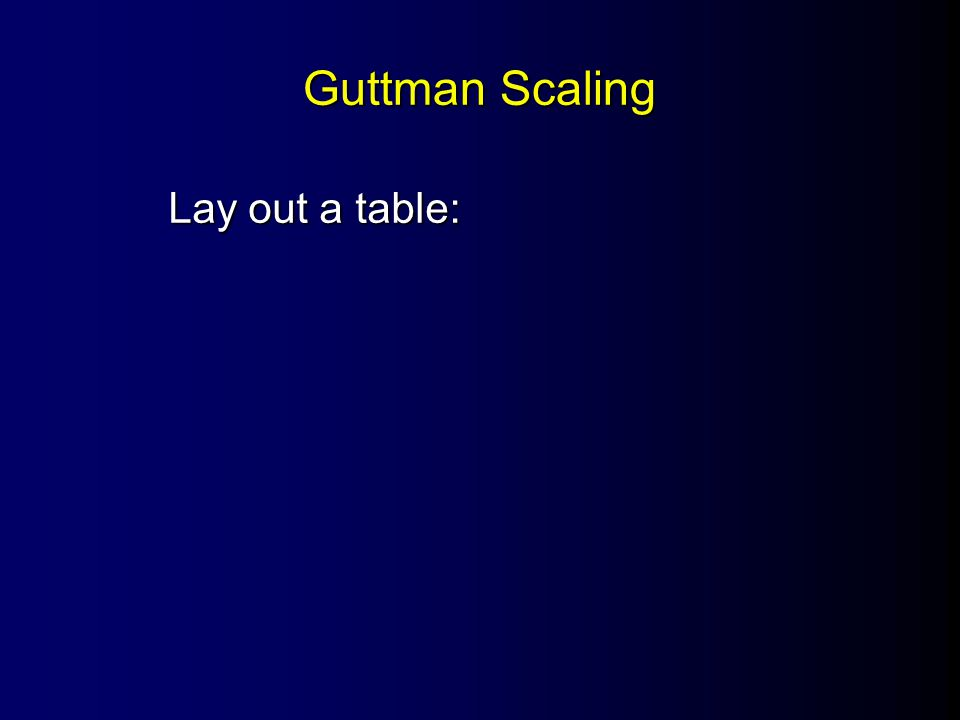 Guttman Scaling Lay out a table:
