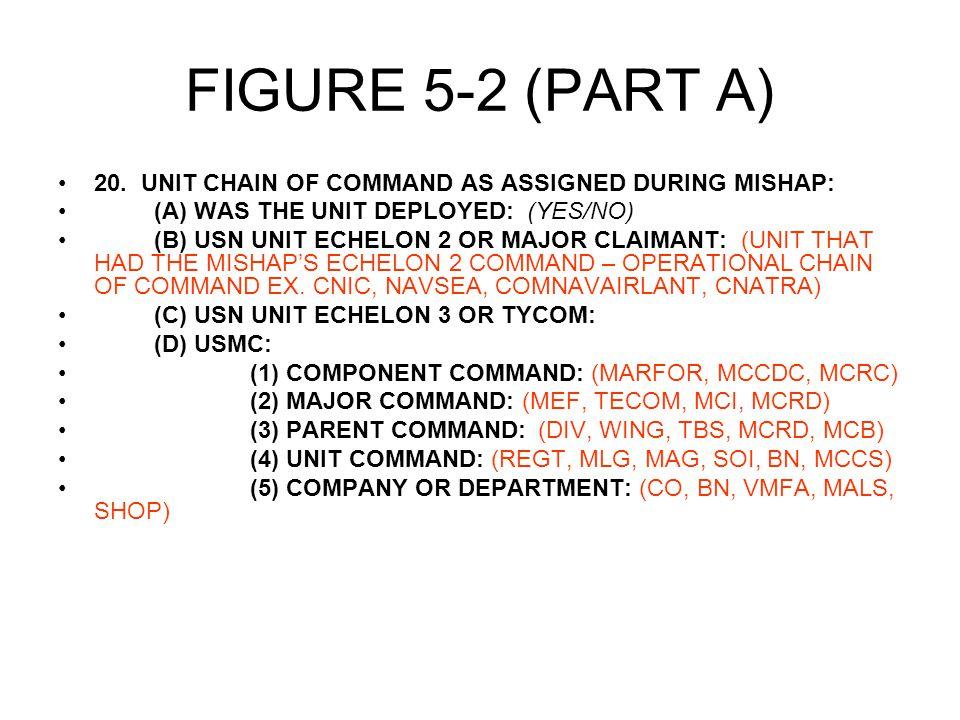 FIGURE 5-2 (PART A) 20.