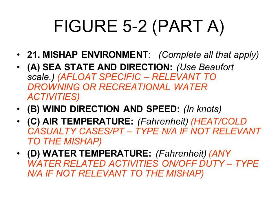 FIGURE 5-2 (PART A) 21.