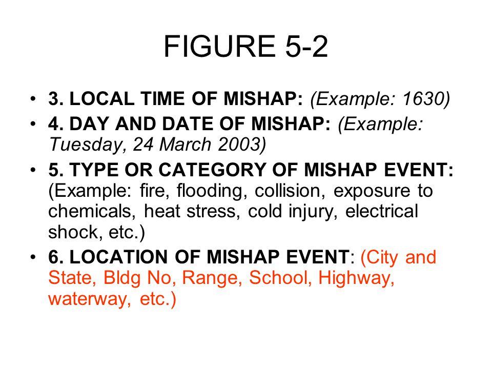 FIGURE 5-2 (PART A) – INVOLVED PROPERTY 4.