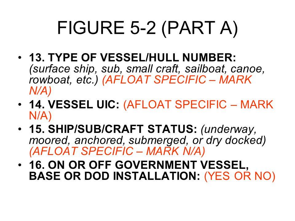 FIGURE 5-2 (PART A) – MOTOR VEHICLE 3.