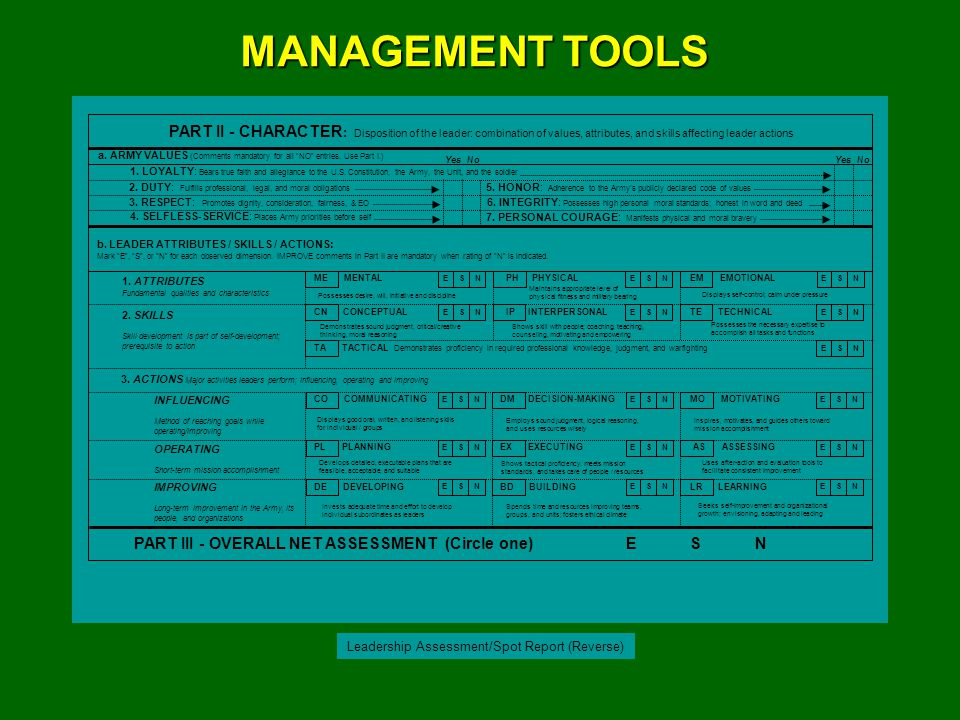LEADERSHIP ASSESSMENT REPORT RATED CADET NAME UNITDUTY POSITION (Location if Spot Report) DATE RATED CADET SIGNATURE ASSESSOR NAME / INITIALS CADRE CADET a.