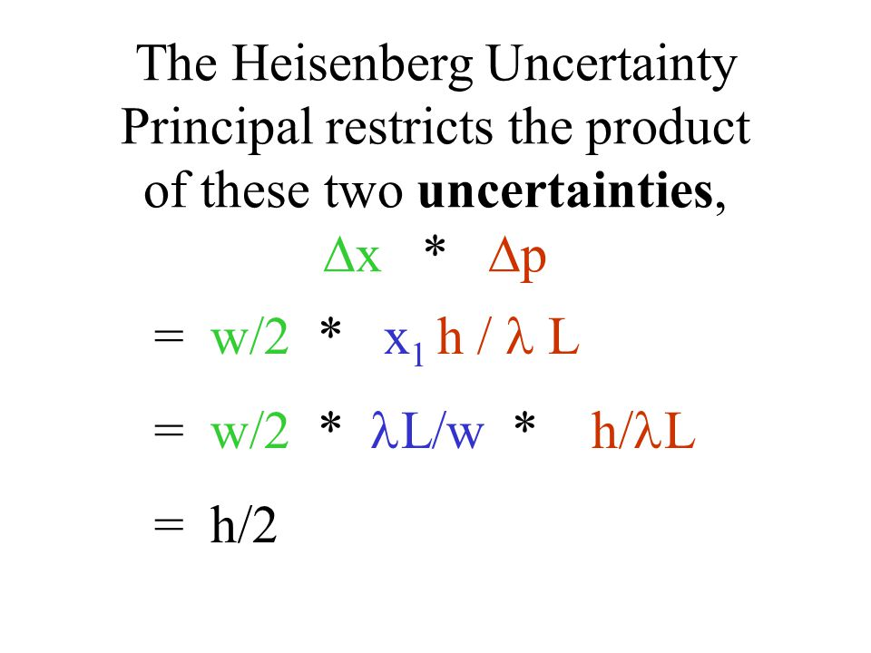 = w/2 * x 1 h / L = w/2 * L/w * h/ L = h/2 The Heisenberg Uncertainty Principal restricts the product of these two uncertainties,  x *  p