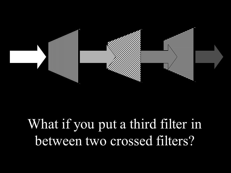 What if you put a third filter in between two crossed filters