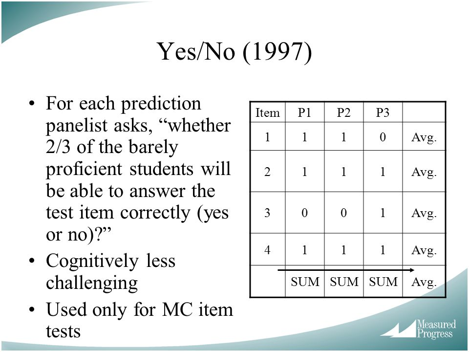 Yes/No (1997) For each prediction panelist asks, whether 2/3 of the barely proficient students will be able to answer the test item correctly (yes or no) Cognitively less challenging Used only for MC item tests ItemP1P2P3 1110Avg.