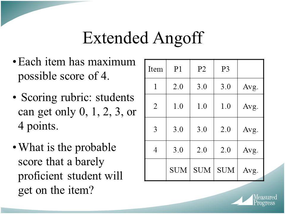 Extended Angoff ItemP1P2P3 12.03.0 Avg. 21.0 Avg. 33.0 2.0Avg. 43.02.0 Avg. SUM Avg. Each item has maximum possible score of 4. Scoring rubric: studen