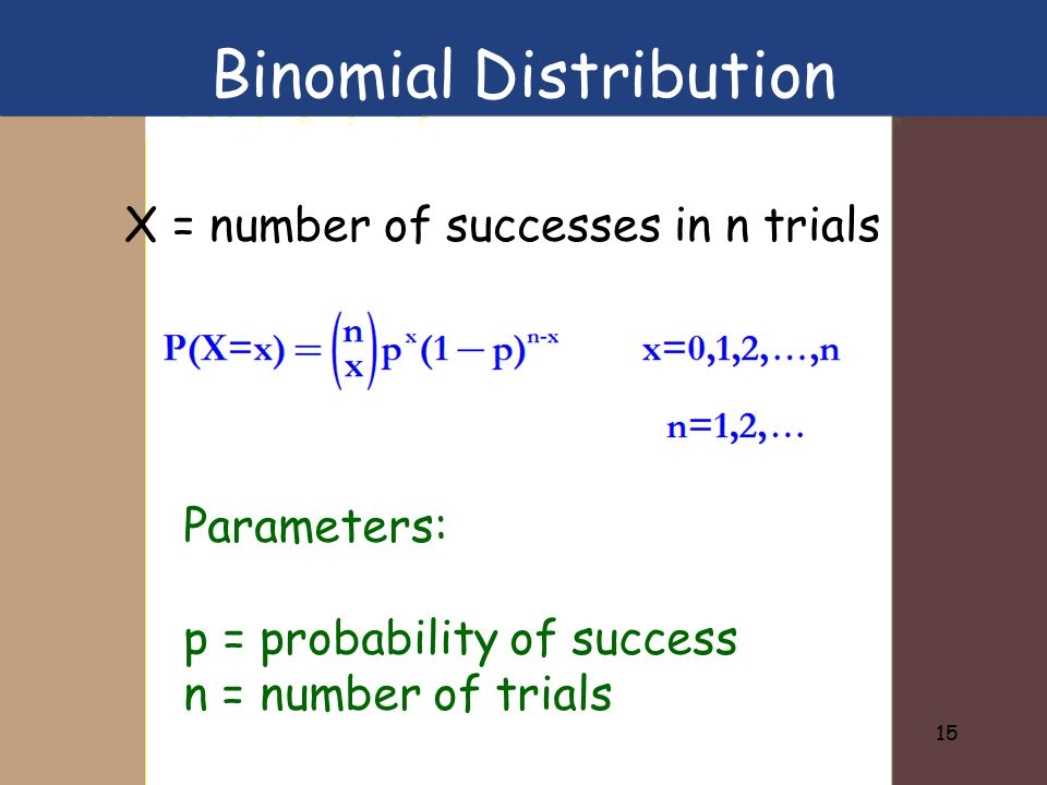 15 X = number of successes in n trials Parameters: p = probability of success n = number of trials Binomial Distribution