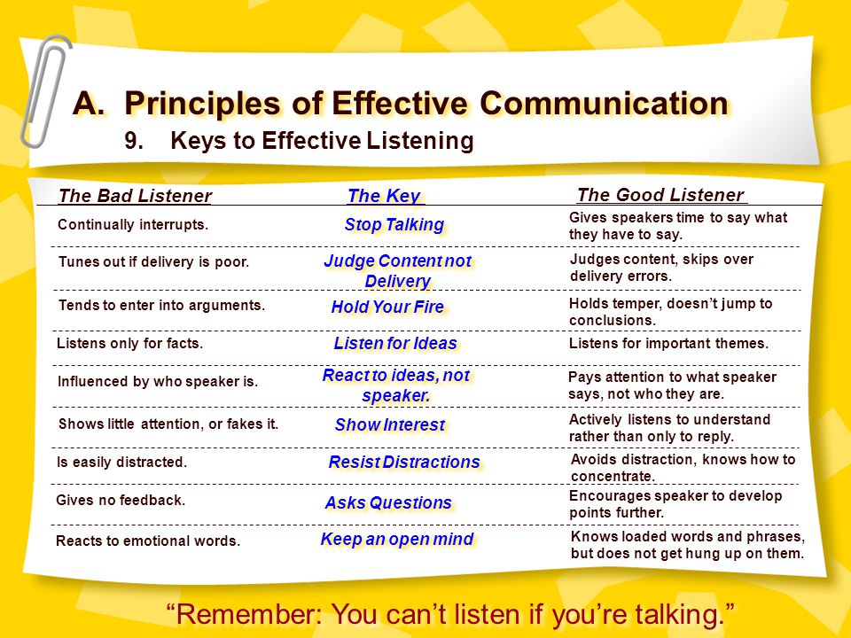 A. Principles of Effective Communication 9. Keys to Effective Listening The Bad Listener The Key The Good Listener Continually interrupts. Stop Talkin
