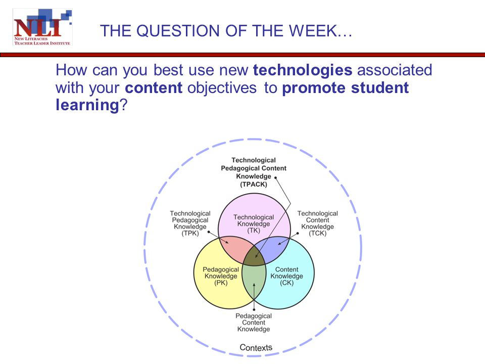 THE QUESTION OF THE WEEK… How can you best use new technologies associated with your content objectives to promote student learning