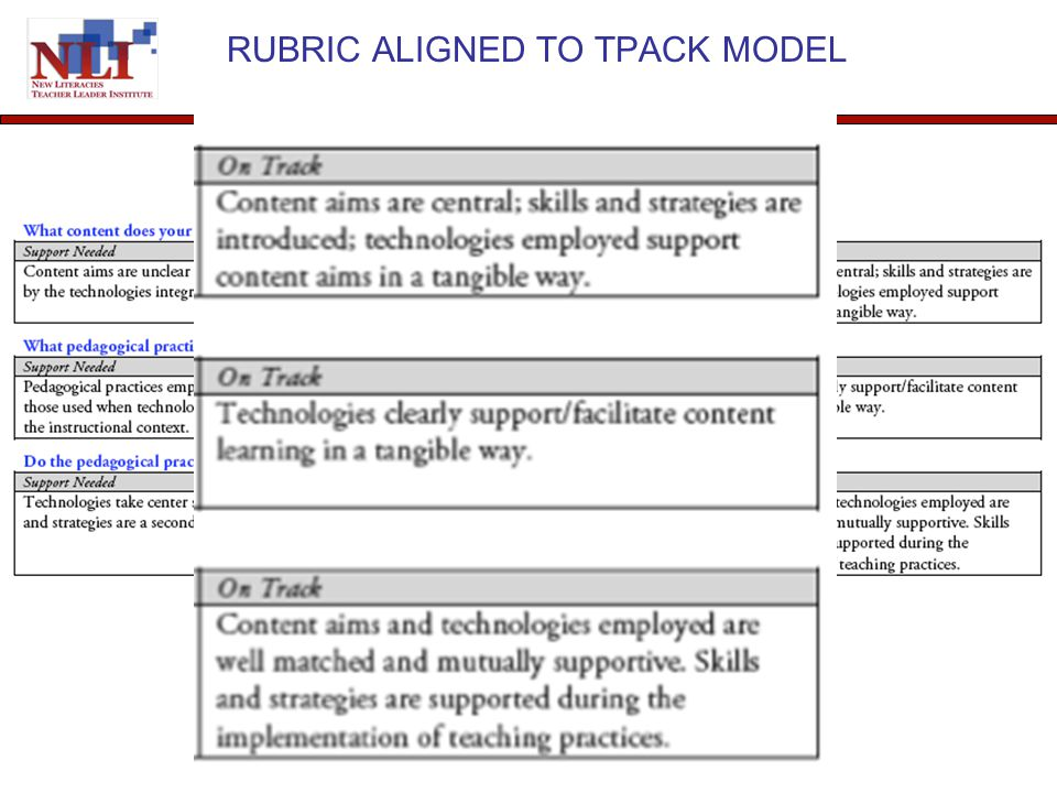 RUBRIC ALIGNED TO TPACK MODEL