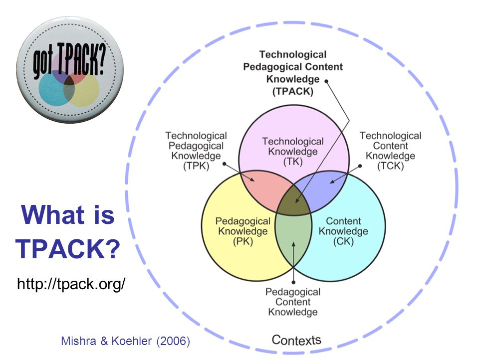 http://tpack.org/ What is TPACK Mishra & Koehler (2006)