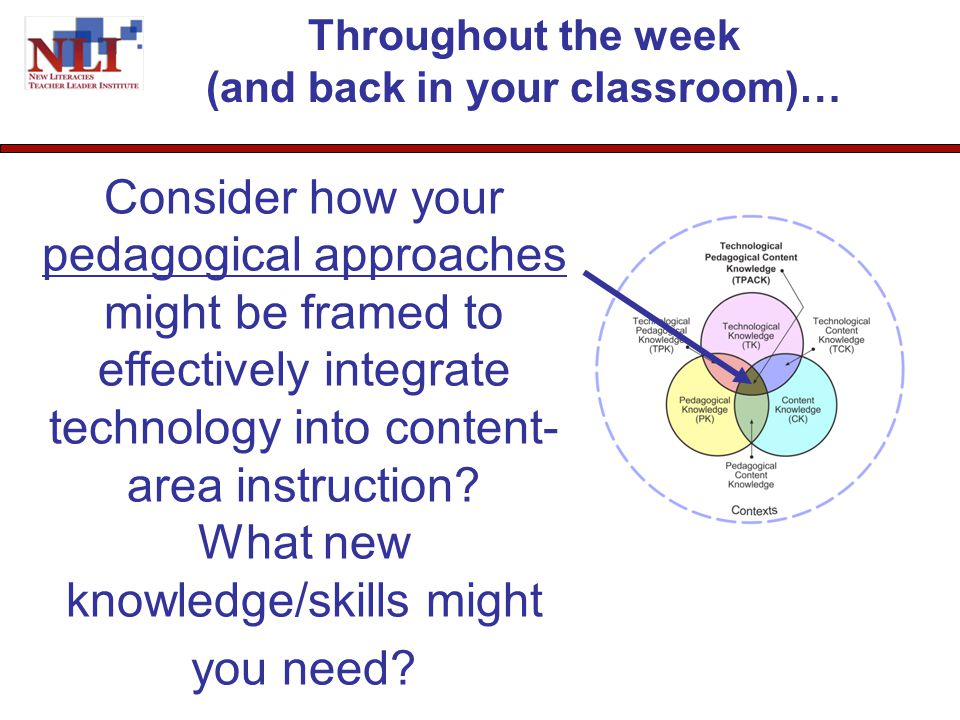 Consider how your pedagogical approaches might be framed to effectively integrate technology into content- area instruction.