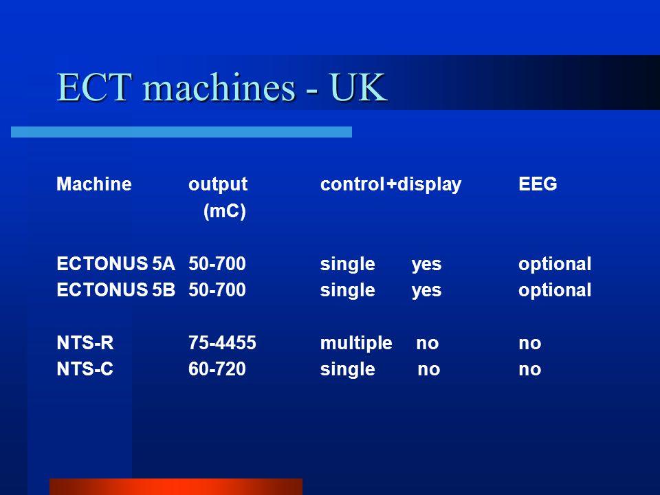 ECT machines - Mecta Machineoutputcontrol+displayEEG (mC) JR122-1152multiple yes no SR122-1152multiple yes yes JR225-1200single yes no SR225-1200single yes yes Spectrum 4000 Q or M5-1152either yes no 5000 Q or M5-1152either yes yes