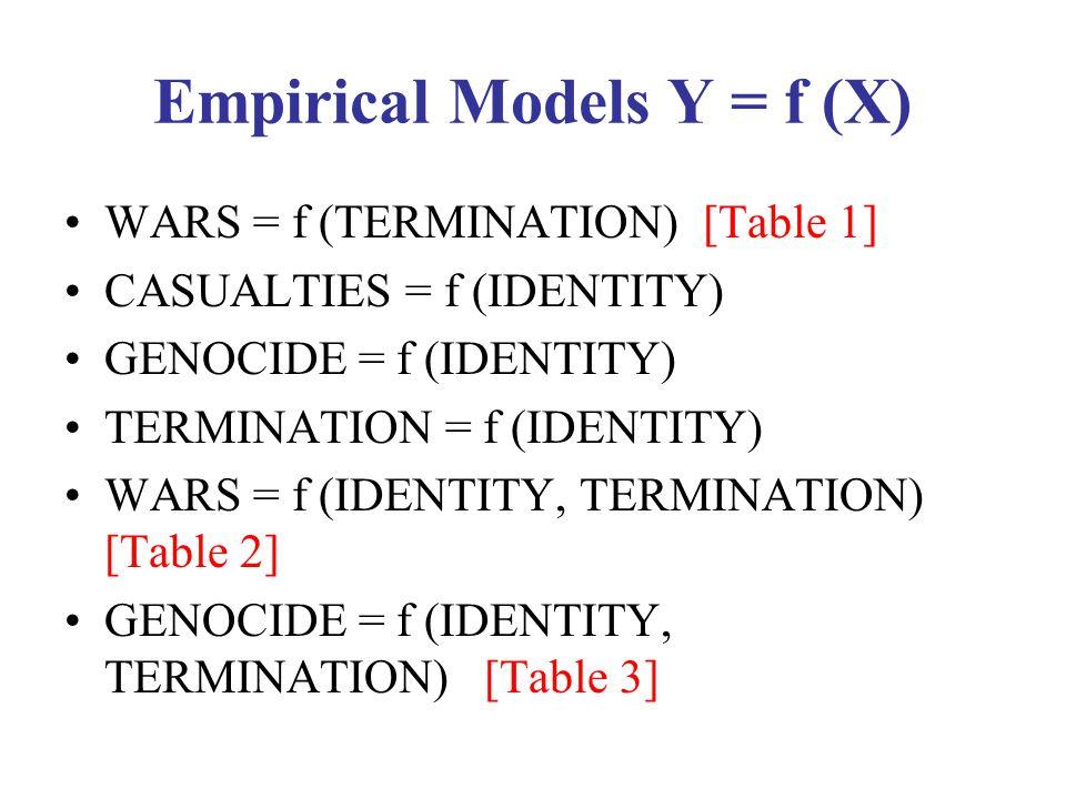Empirical Models Y = f (X) WARS = f (TERMINATION) [Table 1] CASUALTIES = f (IDENTITY) GENOCIDE = f (IDENTITY) TERMINATION = f (IDENTITY) WARS = f (IDENTITY, TERMINATION) [Table 2] GENOCIDE = f (IDENTITY, TERMINATION) [Table 3]