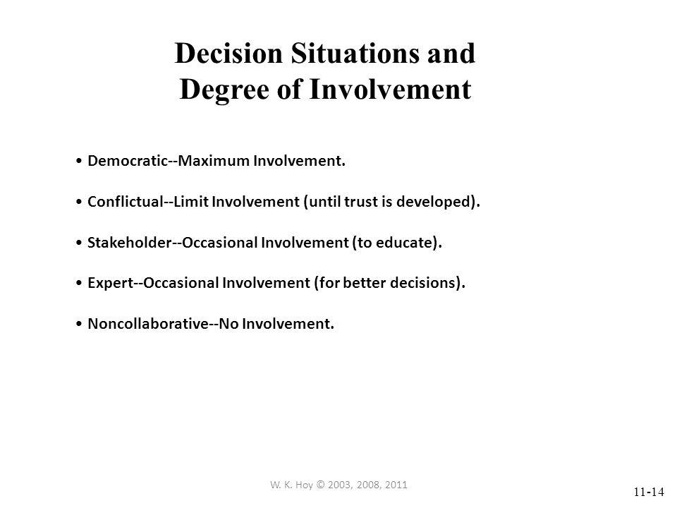 11-14 W. K. Hoy © 2003, 2008, 2011 Democratic--Maximum Involvement.