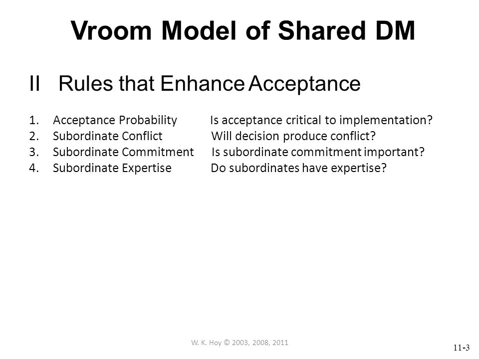 11-4 Vroom Model of Shared DM III Constraints 1.Time Constraint Time for Involvement.