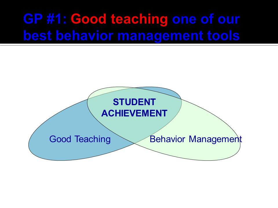 Good TeachingBehavior Management STUDENT ACHIEVEMENT