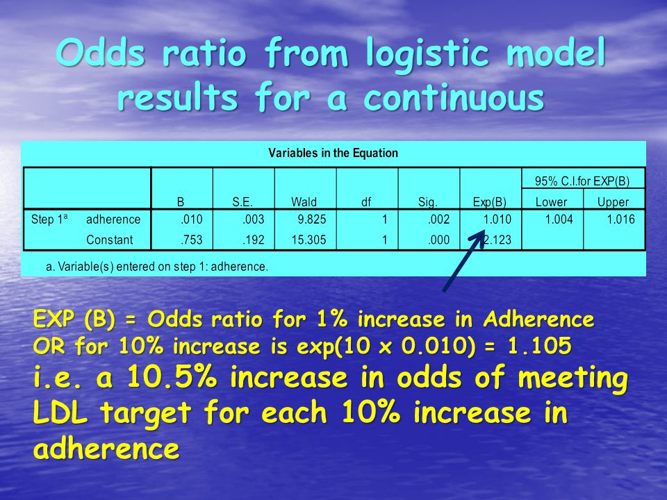 Odds ratio from logistic model results for a continuous EXP (B) = Odds ratio for 1% increase in Adherence OR for 10% increase is exp(10 x 0.010) = 1.105 i.e.