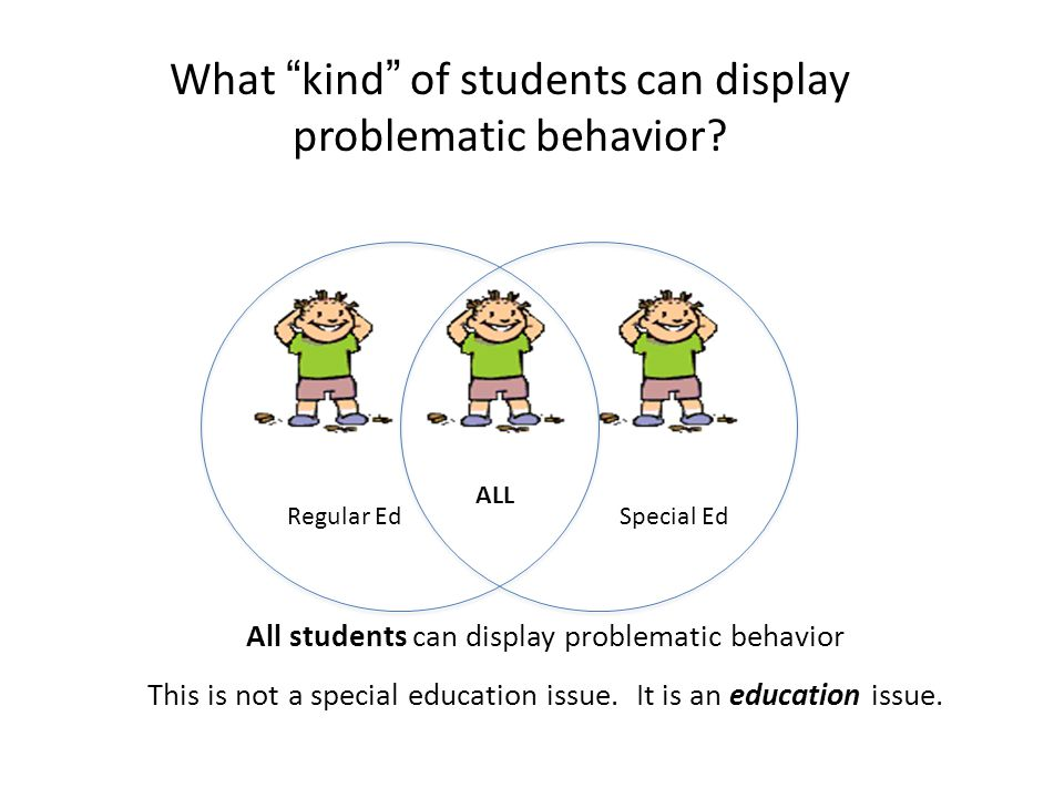 "What ""kind"" of students can display problematic behavior? All students can display problematic behavior This is not a special education issue. It is a"