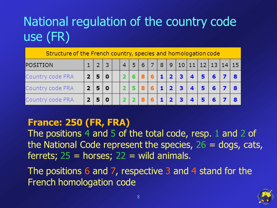 National regulation of the country code use (FR) France: 250 (FR, FRA) The positions 4 and 5 of the total code, resp.