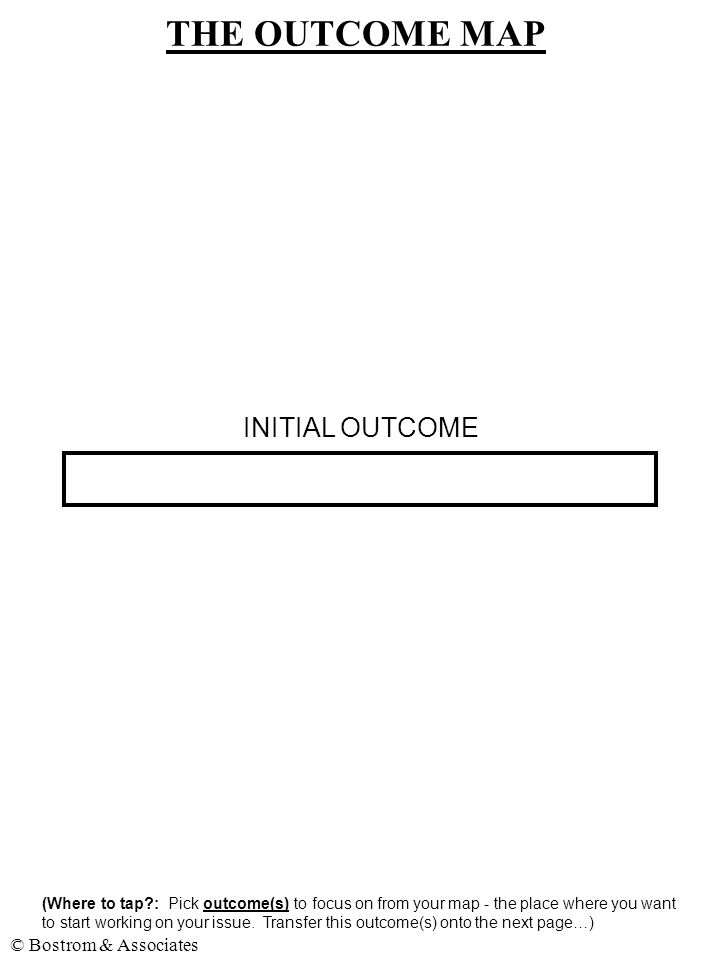 © Bostrom & Associates THE OUTCOME MAP INITIAL OUTCOME (Where to tap : Pick outcome(s) to focus on from your map - the place where you want to start working on your issue.