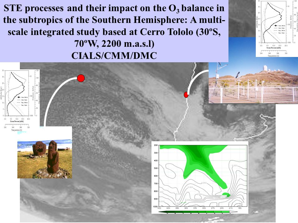 LGK GF777 Rapa Nui STE processes and their impact on the O 3 balance in the subtropics of the Southern Hemisphere: A multi- scale integrated study based at Cerro Tololo (30ºS, 70ºW, 2200 m.a.s.l) CIALS/CMM/DMC