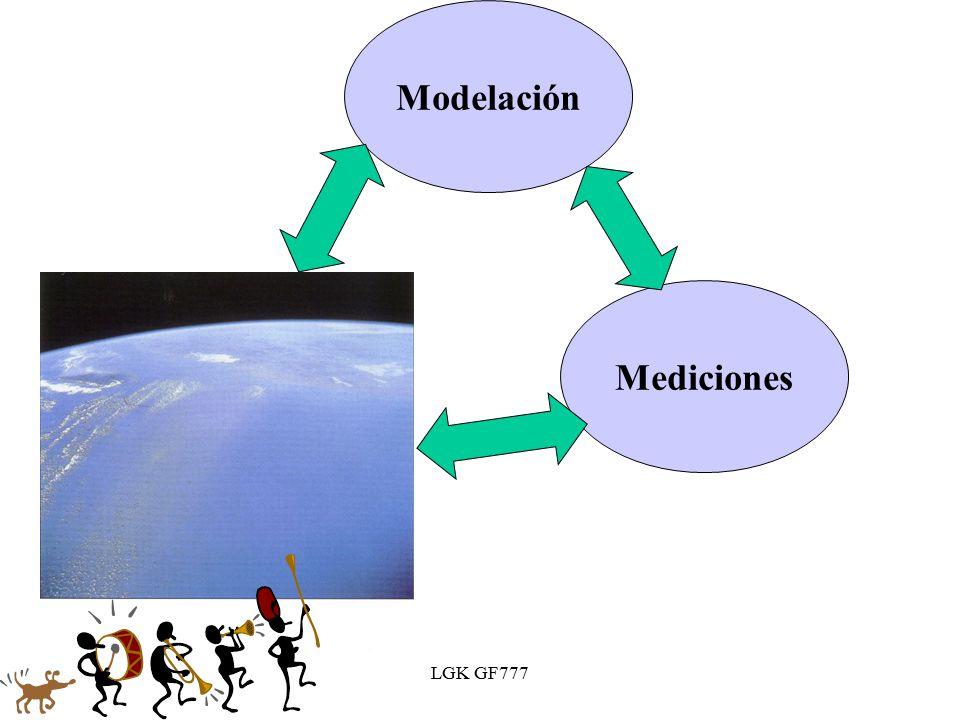 LGK GF777 Modelación Mediciones
