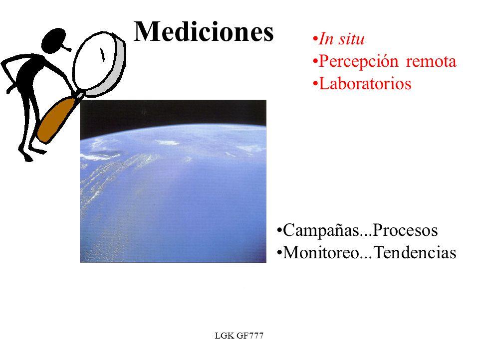 LGK GF777 Mediciones In situ Percepción remota Laboratorios Campañas...Procesos Monitoreo...Tendencias