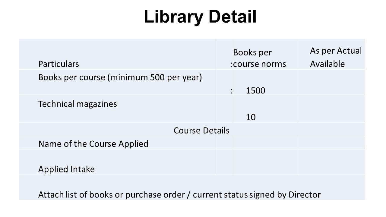Library Detail Particulars: Books per course norms As per Actual Available Books per course (minimum 500 per year) :1500 Technical magazines 10 Course Details Name of the Course Applied Applied Intake Attach list of books or purchase order / current status signed by Director