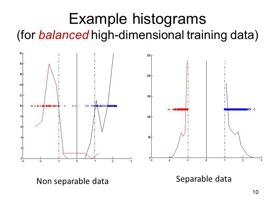 10 Example histograms (for balanced high-dimensional training data) Non separable data Separable data