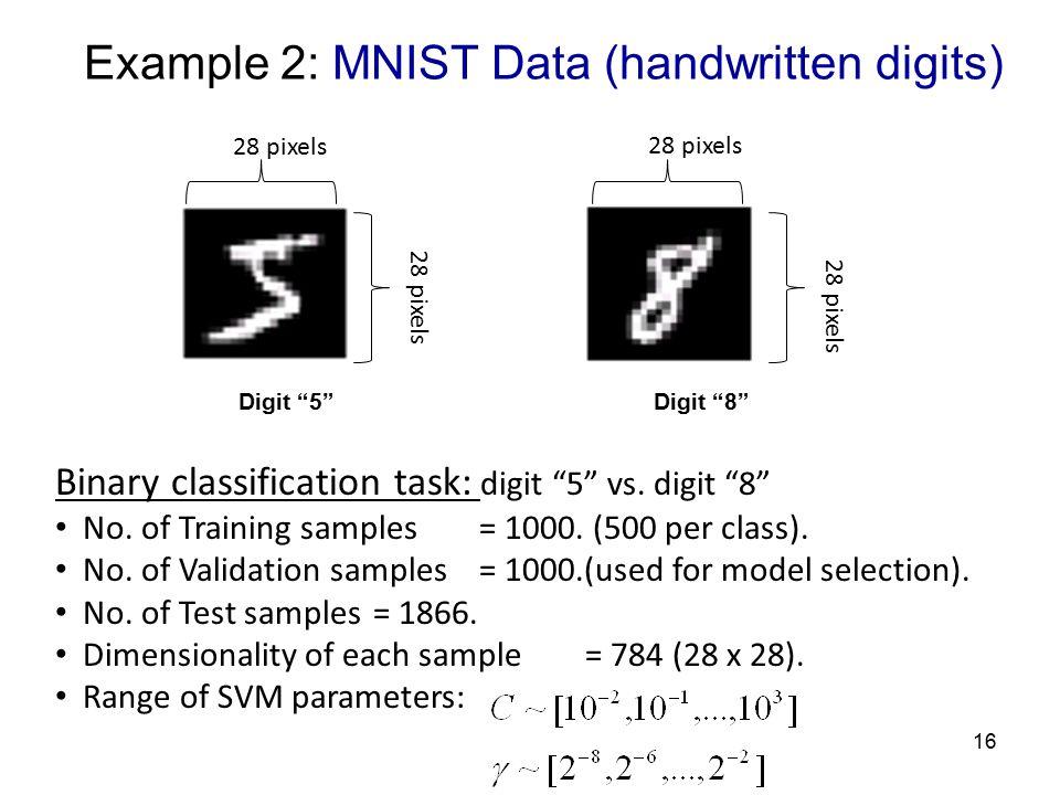 16 Example 2: MNIST Data (handwritten digits) Digit 5 Digit 8 28 pixels Binary classification task: digit 5 vs.