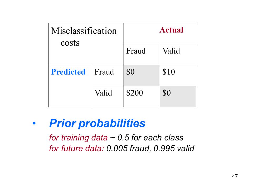 47 Prior probabilities for training data ~ 0.5 for each class for future data: 0.005 fraud, 0.995 valid Misclassification costs Actual FraudValid PredictedFraud$0$10 Valid$200$0