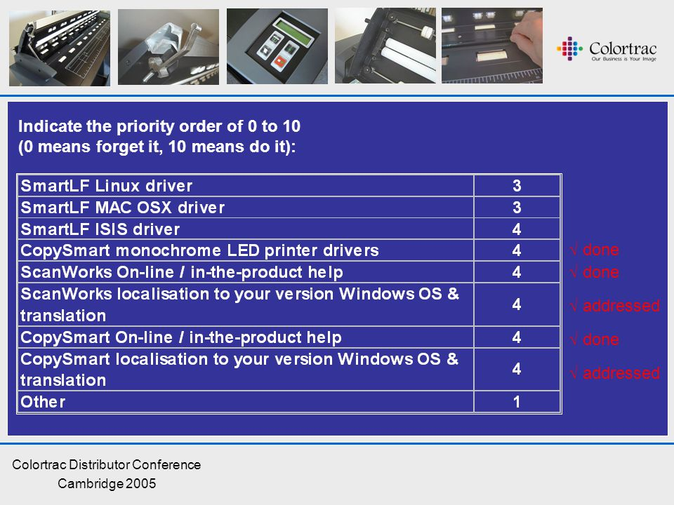 Colortrac Distributor Conference Cambridge 2005 Indicate the priority order of 0 to 10 (0 means forget it, 10 means do it): √ done √ addressed