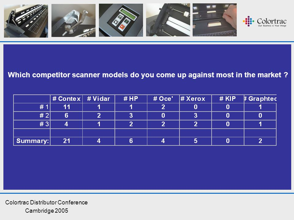 Colortrac Distributor Conference Cambridge 2005 Which competitor scanner models do you come up against most in the market