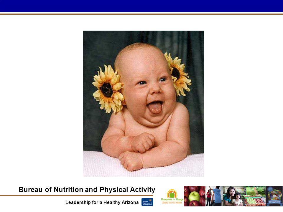 Bureau of Nutrition and Physical Activity Leadership for a Healthy Arizona