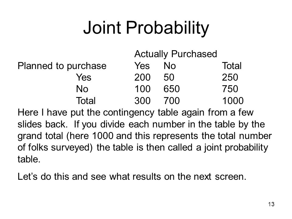 13 Joint Probability Actually Purchased Planned to purchaseYesNoTotal Yes20050250 No100650750 Total3007001000 Here I have put the contingency table again from a few slides back.