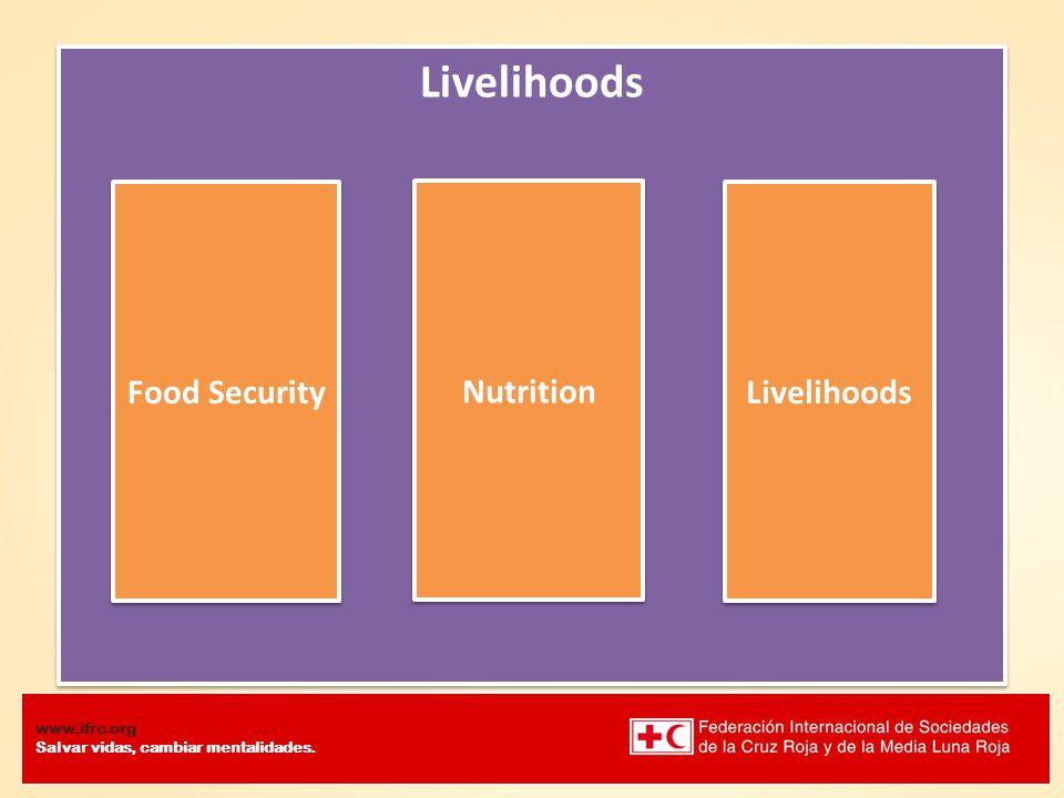 www.ifrc.org Salvar vidas, cambiar mentalidades. Livelihoods Food Security Nutrition Livelihoods